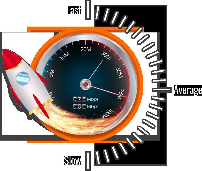 https://getus.ca/wp-content/uploads/2021/05/speed-meter.png